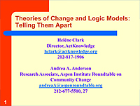 Presentations theory of change community theories of change and logic models telling them apart pronofoot35fo Choice Image