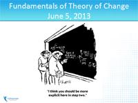 presentations theory of change communitytheory of change community